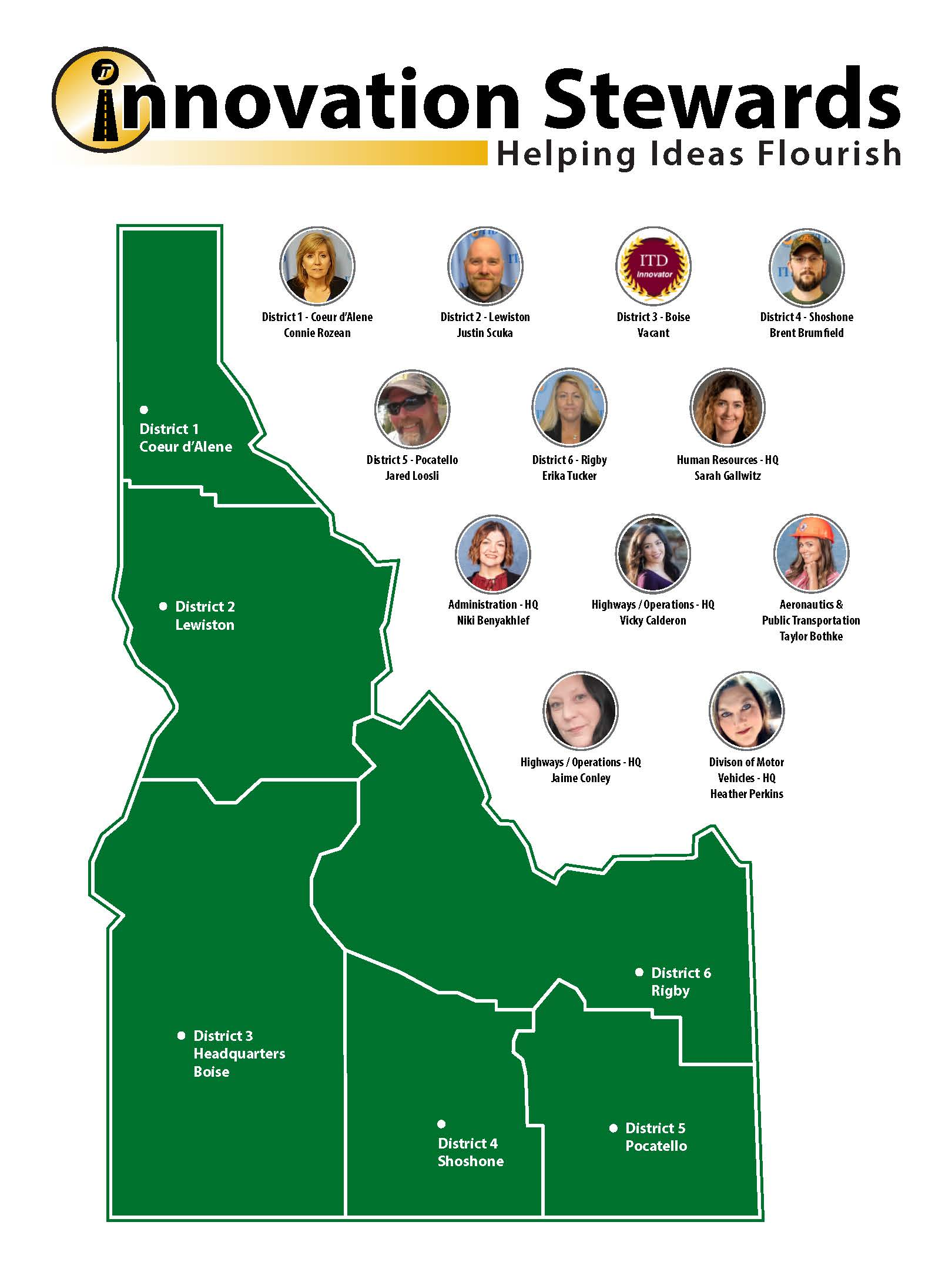 ITD's Innovation Stewards & Idaho location - Help to make ideas flourish