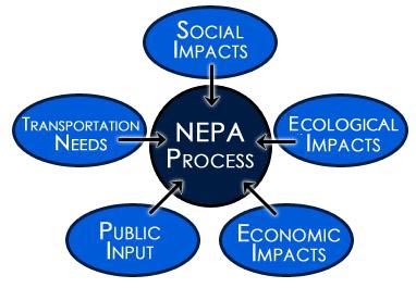 NEPA Process includes social impacts, ecological impacts, transportation needs, public input & economic impacts