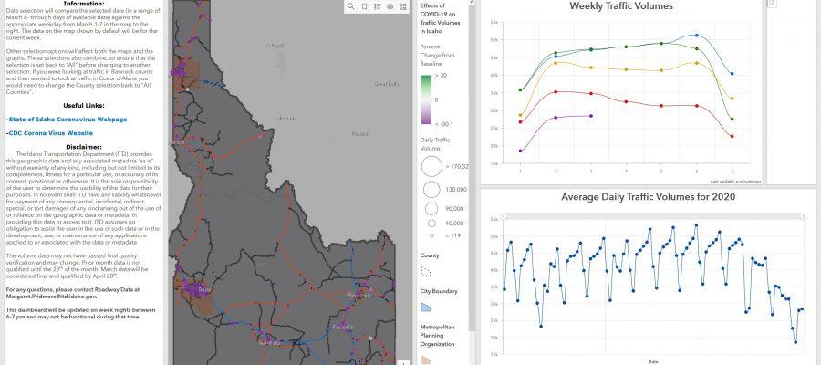 Screenshot of the traffic tracker tool