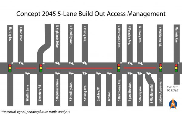 Graphic: access restrictions to most local roads in downtown Middleton