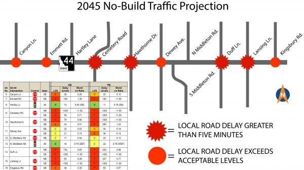 Graphic: significant delay on highway 44 in 2045 no-build scenario